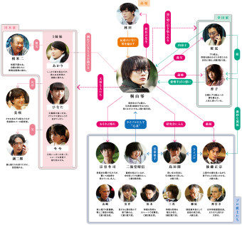 chart_img[1]