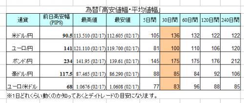 2017-2-19_10-18_No-00.png