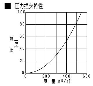 三菱0223