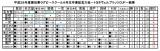 28卒業記念大会(最終結果)_01
