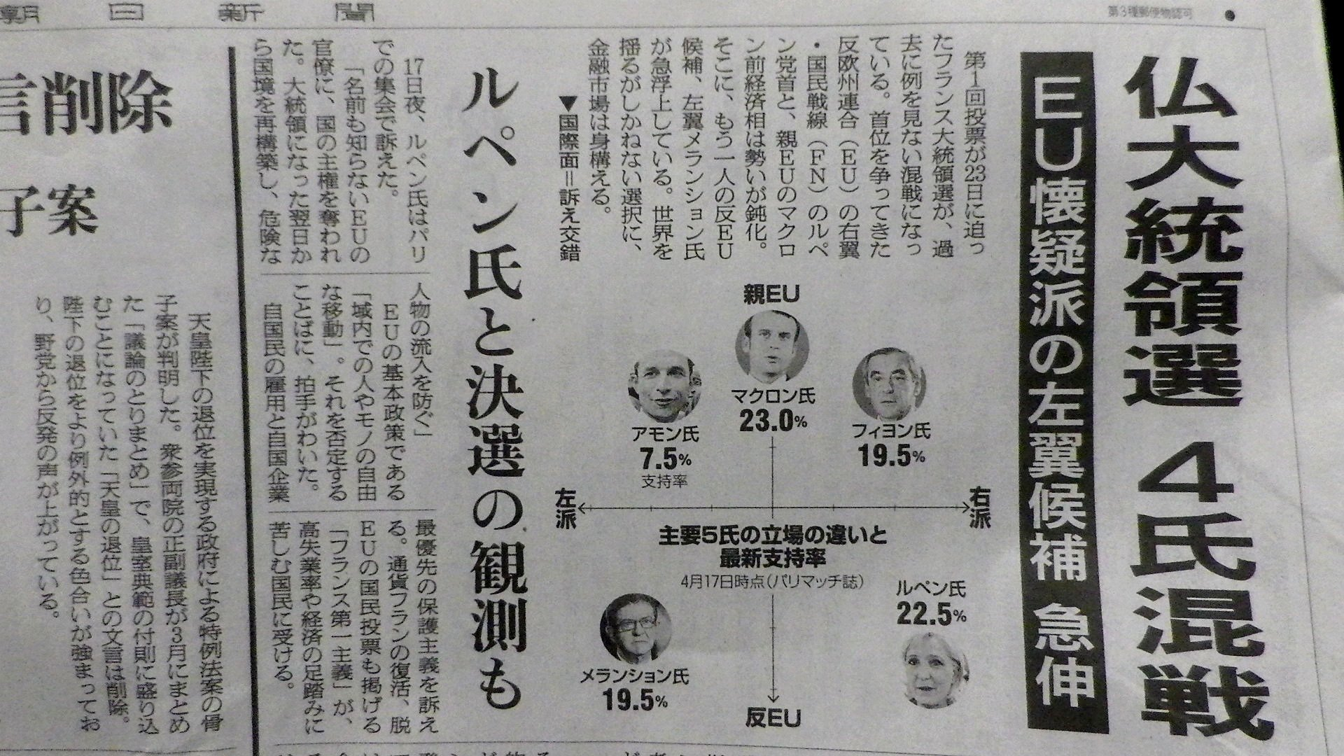 170419_asahi_france_election.jpg