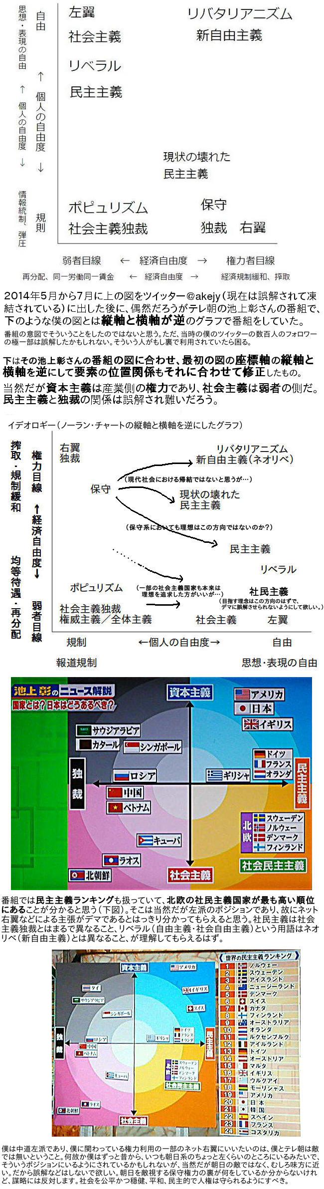 political-spectrum_2014.jpg