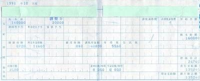 91.10 明細内訳