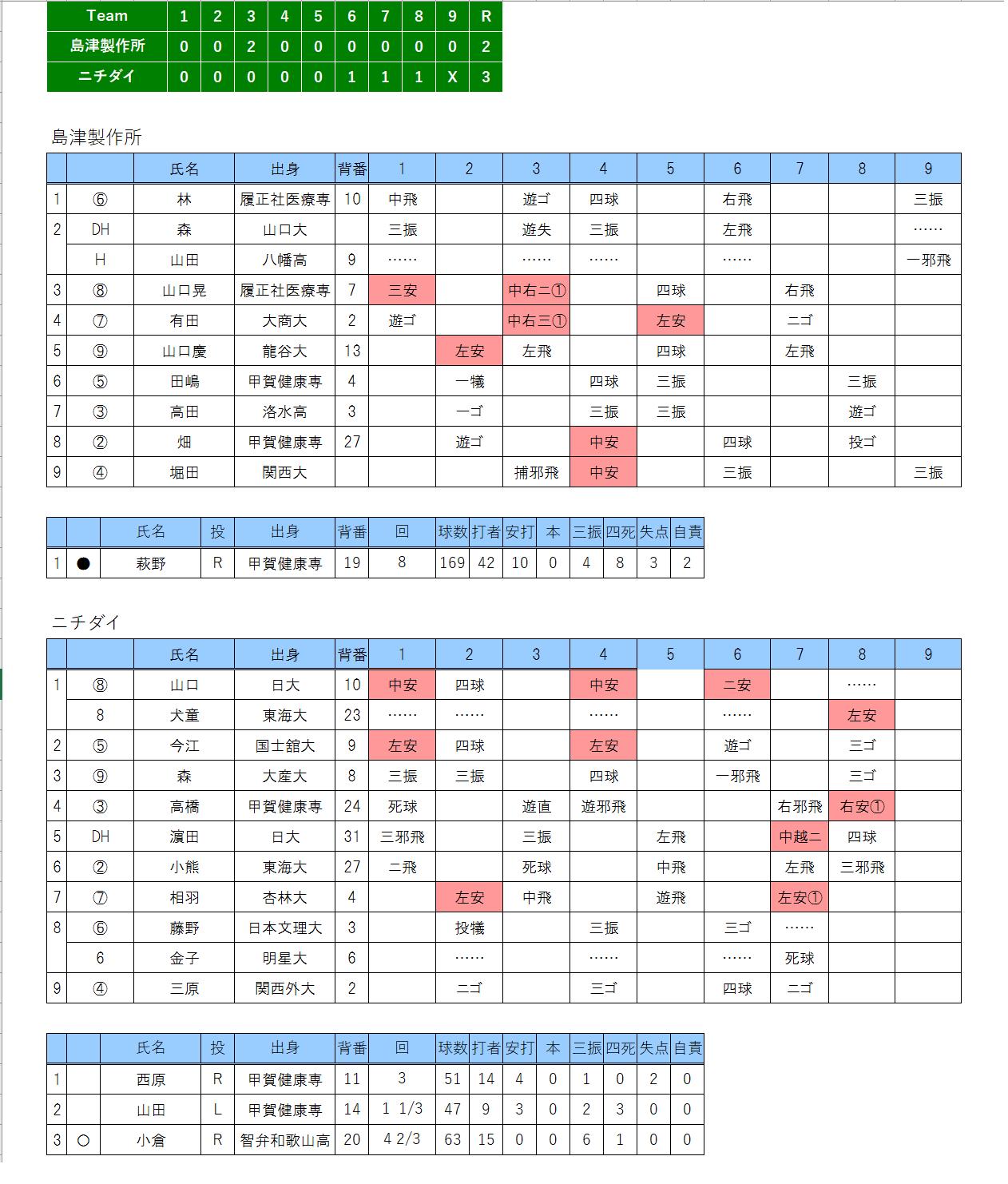 20170318島津製作所×ニチダイ