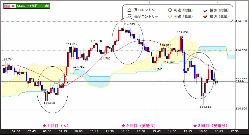 FX-chart20170315.jpg