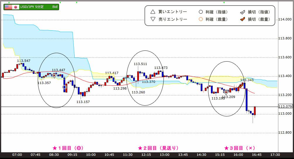 FX-chart20170316.jpg