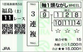 福島牝馬S2017