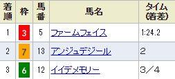 kyoto5_423.jpg
