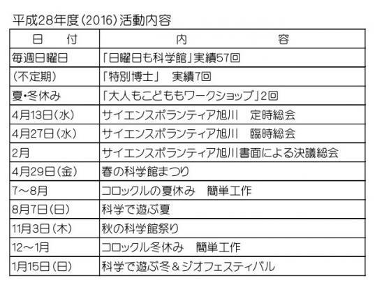H28活動報告jpg_convert_20170412113937