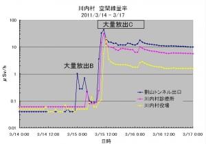 1710_kawauchi-mura_314-317.jpg