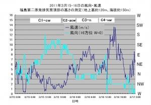 1801_2F_wind_315-16_p.jpg