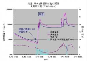 1810_oono_meteo_315-16.jpg