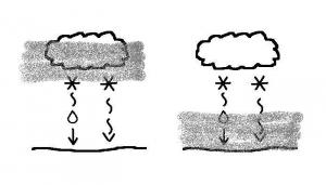 1816_snow-rain_c.jpg