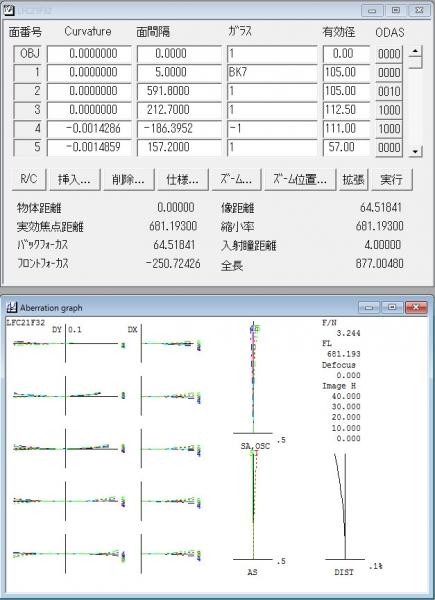 LFC21F32_収差図