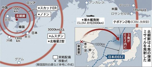 北朝鮮ミサイル1