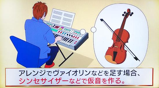 テレビ番組イラストレーター/関ジャム