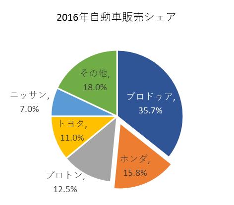 Honda_2016_01.png