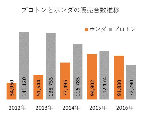 Honda_2016_02.png