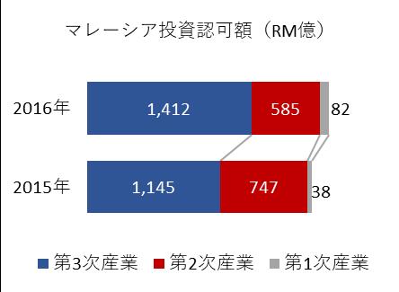 MIDA_2016_01.png