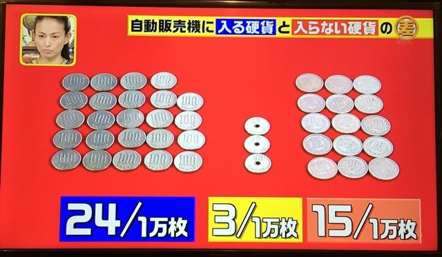 硬貨の差4