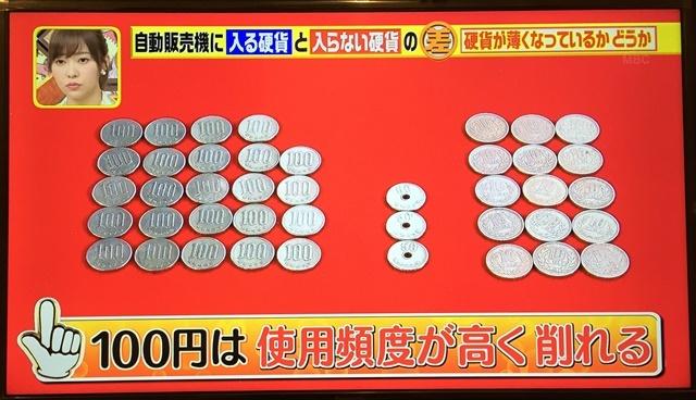 硬貨の差12