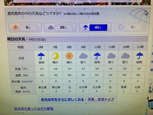 鹿児島の天気予報