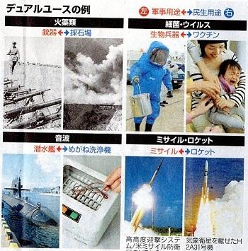 17.2.18朝日・デュアルユース - コピー