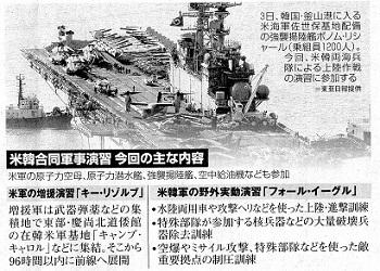 16.3.6朝日・米韓、最大の演習 - コピー