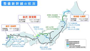 整備新幹線の状況