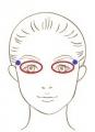 老け顔の原因