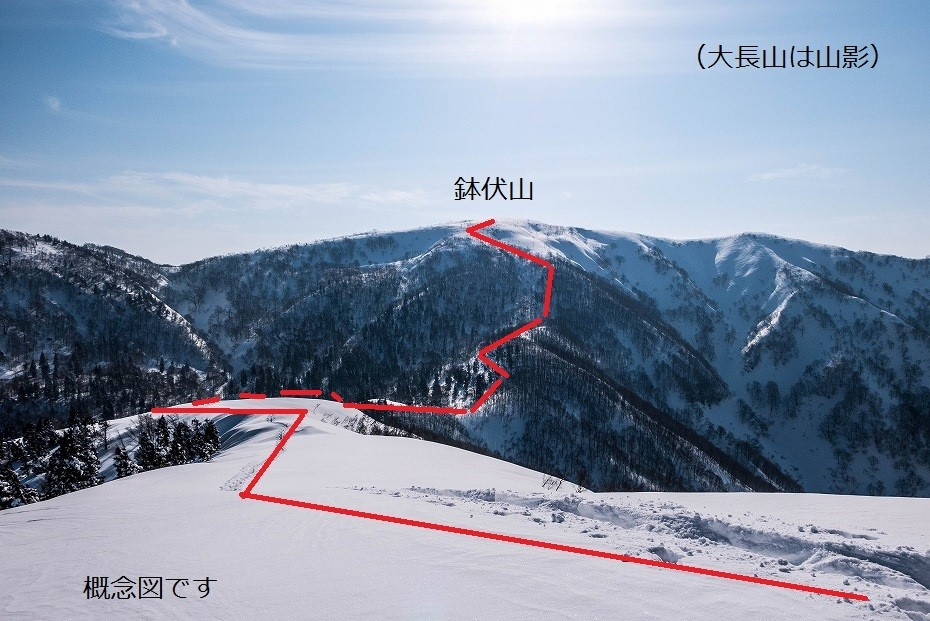 2017.03.04大長山_取立山から鉢伏山展望14