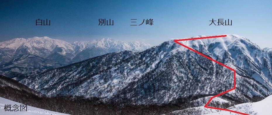 2017.03.04大長山_鉢伏山から大長山直前まで2