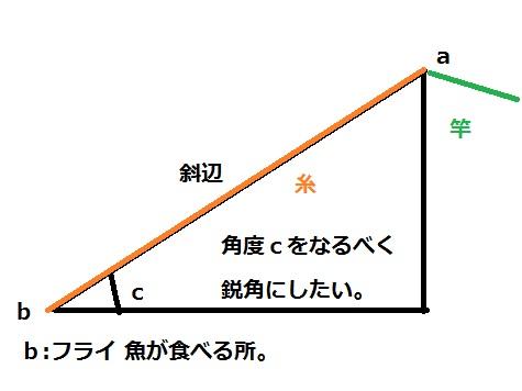 20170320-3