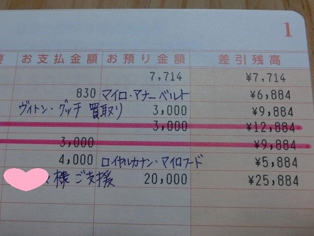 バザーご支援品 20170302 011