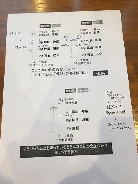 むち打ち (8)
