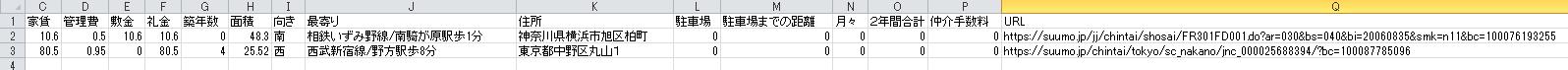 suumoのWebスクレイピング結果例