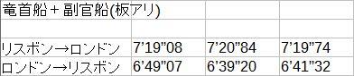 速度調査-竜首船(板アリ)