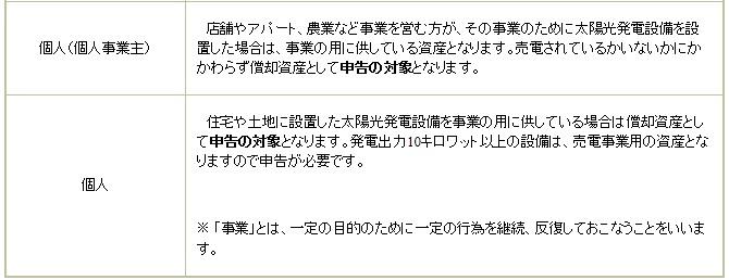 shoukyakusisan1.jpg