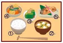 食事マナー3