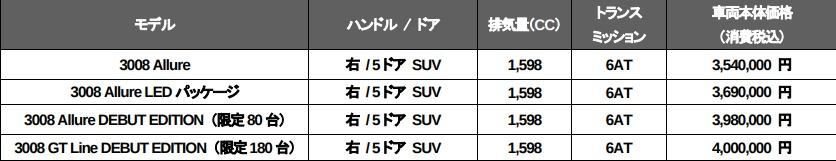 NEW_SUV_PEUGEOT_3008.jpeg