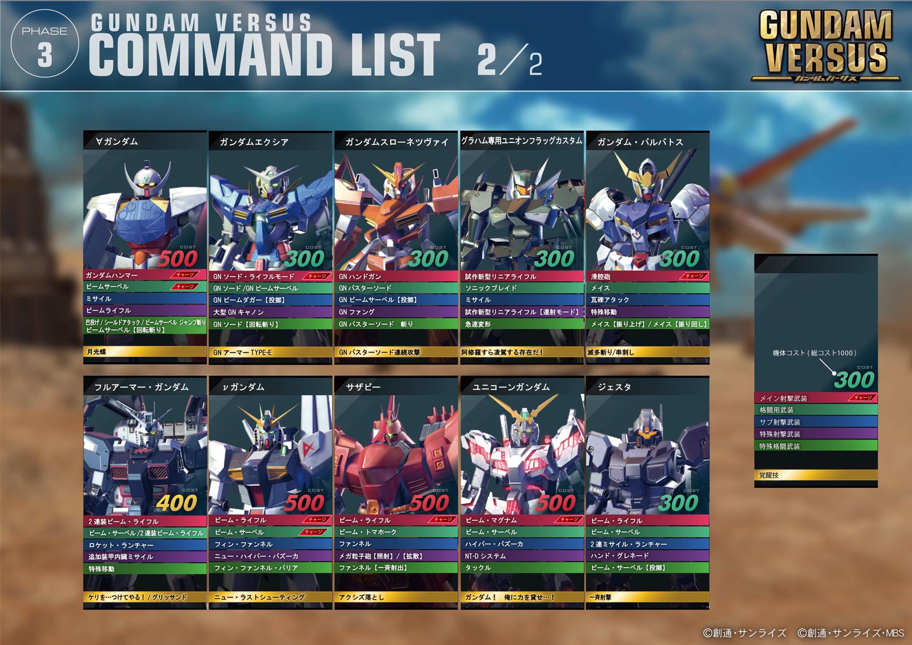 PS4VSβ機体リスト_6