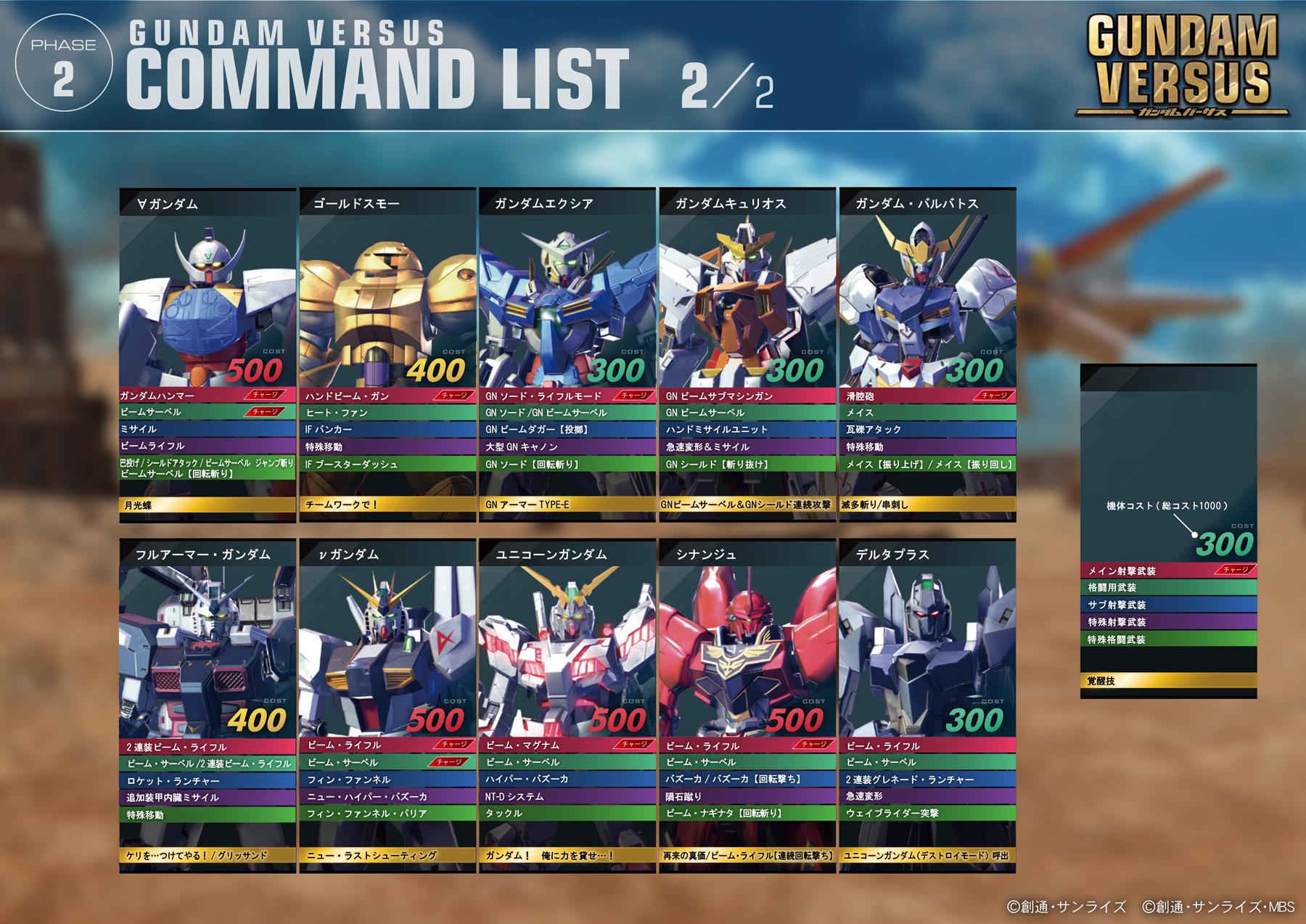 PS4VSβ機体リスト_4