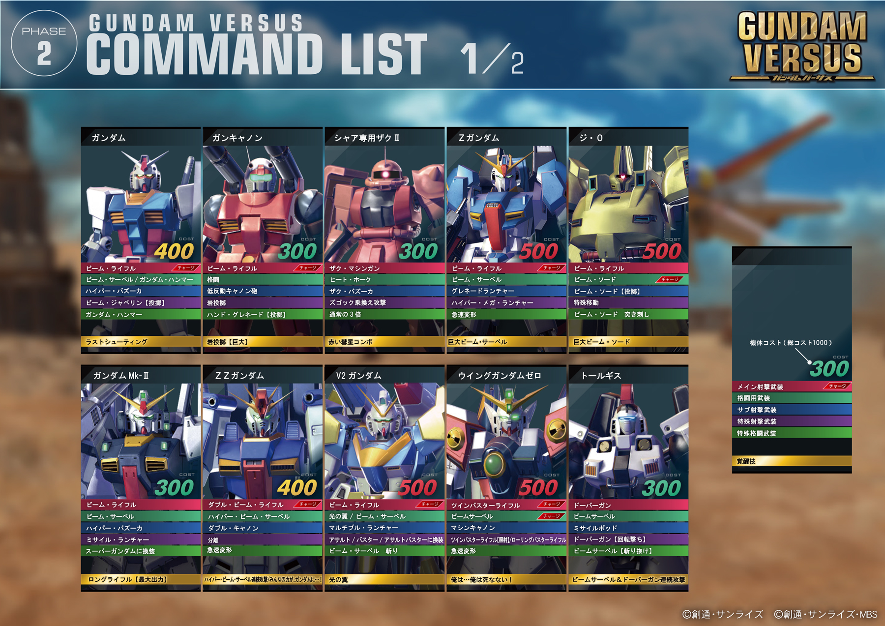 PS4VSβ機体リスト_3
