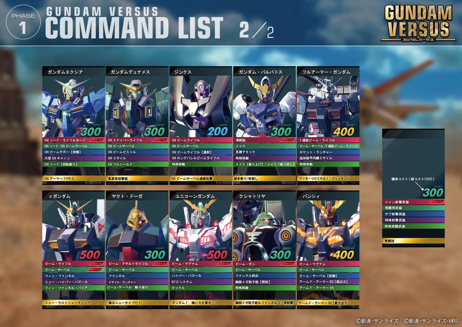PS4VSβ機体リスト_2