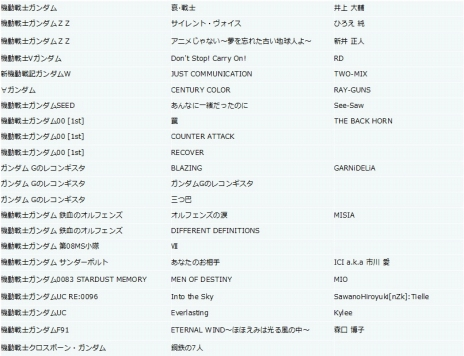 PS4VS_楽曲
