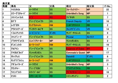 20170416皐月賞