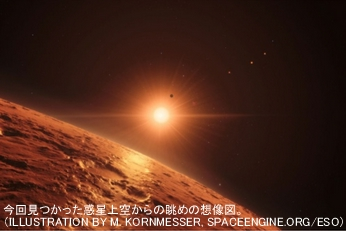 惑星からの恒星トラピスト1の眺め