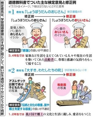 道徳教科書の検定意見