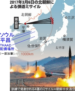 2017年3月6日北朝鮮弾道ミサイル