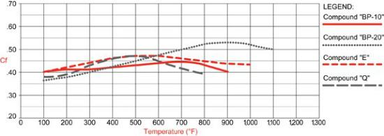 compound_chart-2.jpg